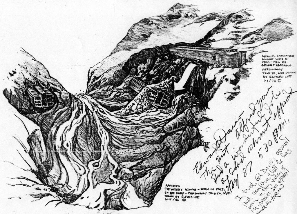 (Dibujos de Elfred Lee, quien lleva buscando sin éxito el arca desde 1969 a 2001)